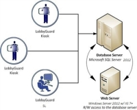 LobbyGuard Local Server Installation